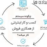 کسب و کار اینترنتی از همکاری فروش